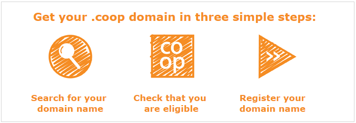 Apply to use the co-operative marque and a .coop domain!